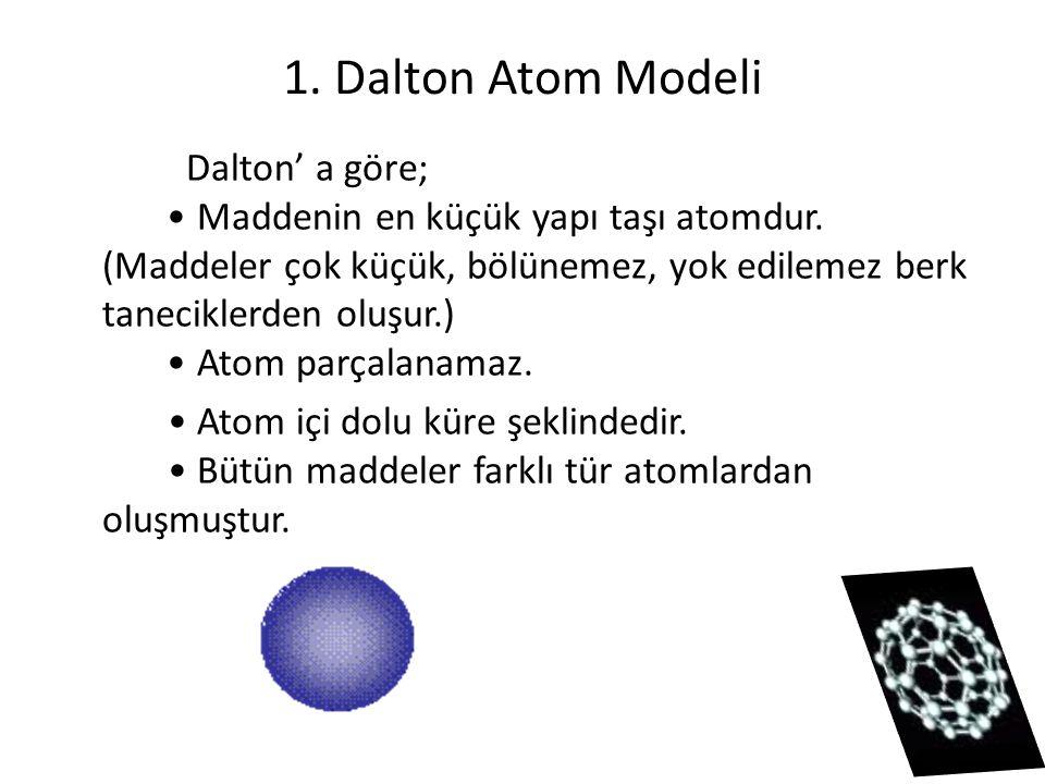 1. Dalton Atom Modeli Dalton' a göre; Maddenin en küçük yapı taşı atomdur. (Maddeler çok küçük, bölünemez, yok edilemez berk taneciklerden oluşur.) At