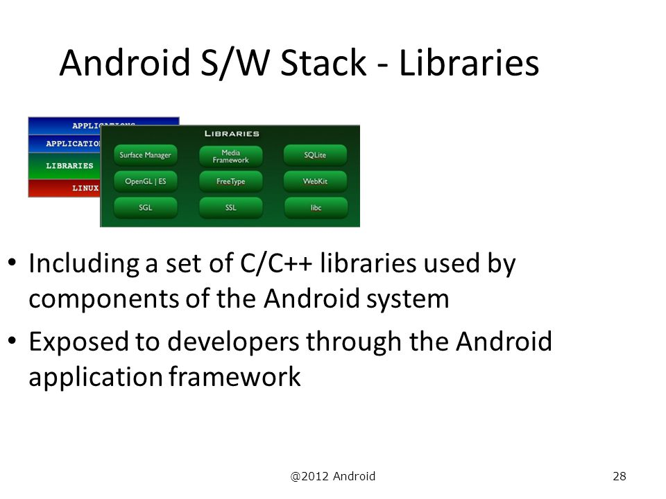 @2012 Android28 Android S/W Stack - Libraries Including a set of C/C++ libraries used by components of the Android system Exposed to developers through the Android application framework