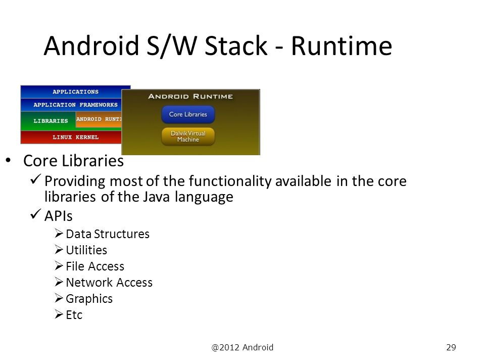 @2012 Android30 Android S/W Stack – Runtime (Cont) Dalvik Virtual Machine Providing environment on which every Android application runs  Each Android application runs in its own process, with its own instance of the Dalvik VM.