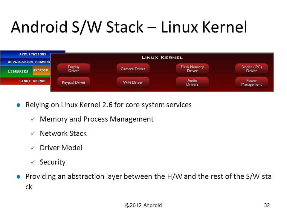 @2012 Android32 Android S/W Stack – Linux Kernel Relying on Linux Kernel 2.6 for core system services Memory and Process Management Network Stack Driver Model Security Providing an abstraction layer between the H/W and the rest of the S/W sta ck