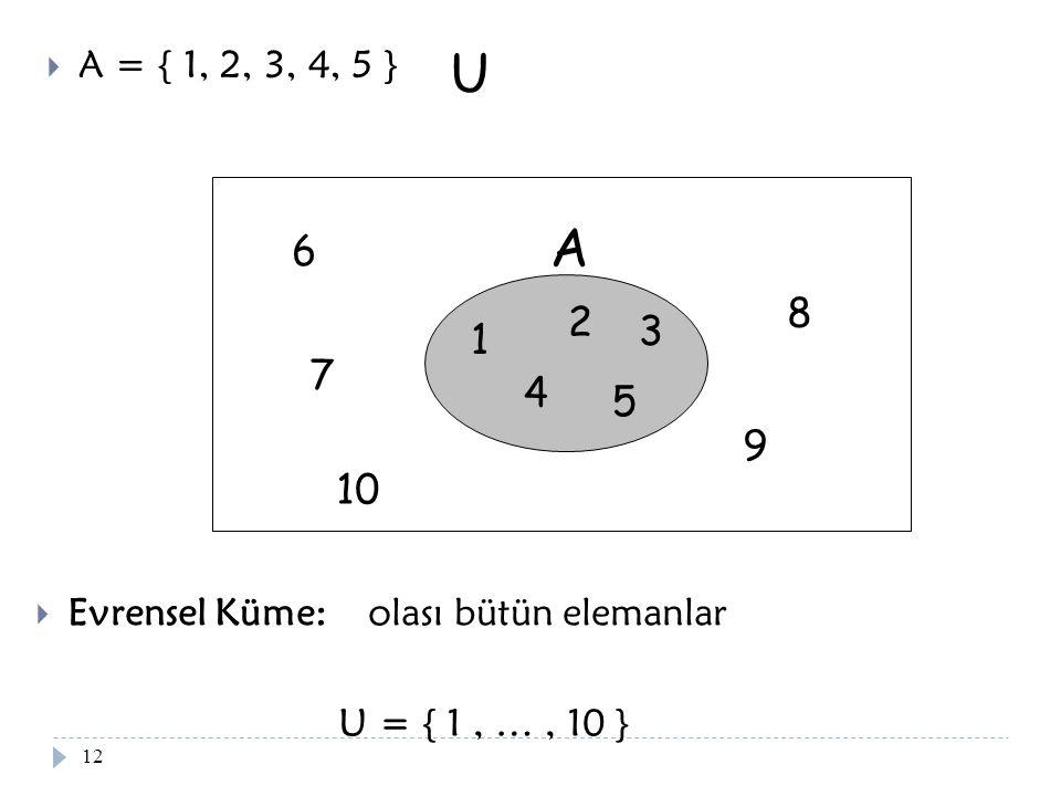 12  A = { 1, 2, 3, 4, 5 }  Evrensel Küme: olası bütün elemanlar U = { 1, …, 10 } 1 2 3 4 5 A U 6 7 8 9 10