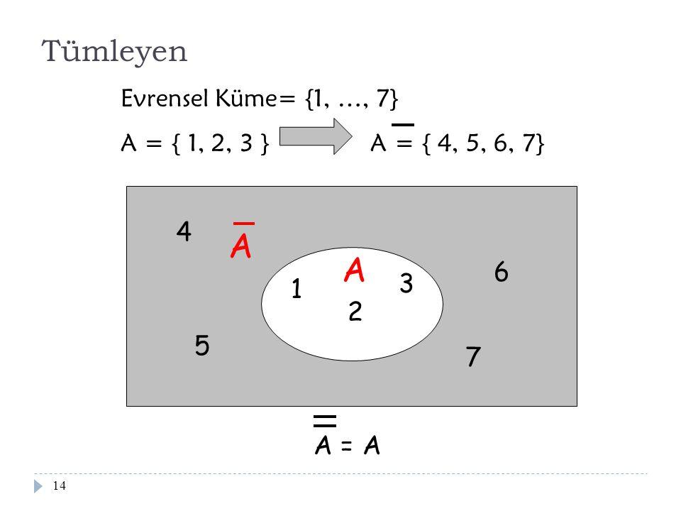 14 A Tümleyen Evrensel Küme= {1, …, 7} A = { 1, 2, 3 } A = { 4, 5, 6, 7} 1 2 3 4 5 6 7 A A = A