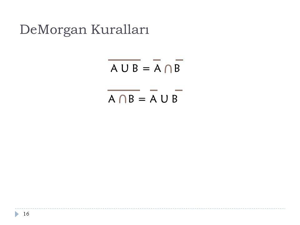 16 DeMorgan Kuralları A U B = A B U A B = A U B U