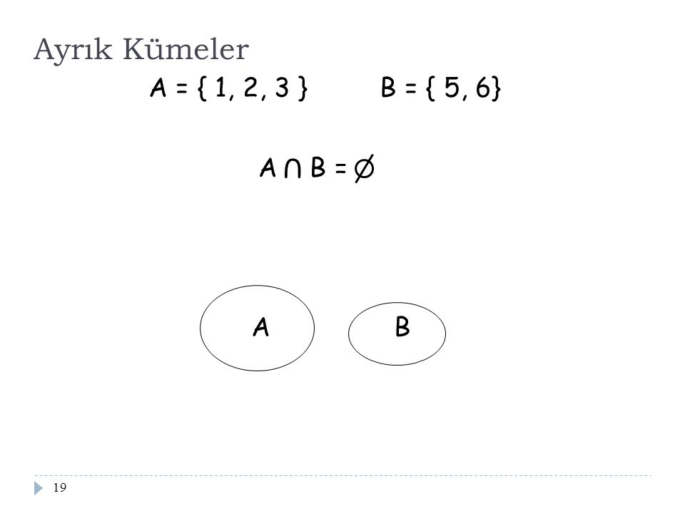 19 Ayrık Kümeler A = { 1, 2, 3 } B = { 5, 6} A B = U AB