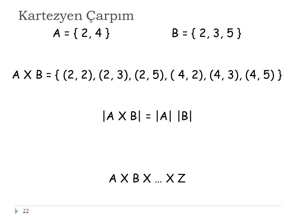 22 Kartezyen Çarpım A = { 2, 4 } B = { 2, 3, 5 } A X B = { (2, 2), (2, 3), (2, 5), ( 4, 2), (4, 3), (4, 5) } |A X B| = |A| |B| A X B X … X Z
