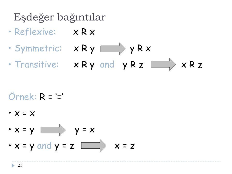 25 Eşdeğer bağıntılar Reflexive: x R x Symmetric: x R y y R x Transitive: x R y and y R z x R z Örnek: R = '=' x = x x = y y = x x = y and y = z x = z