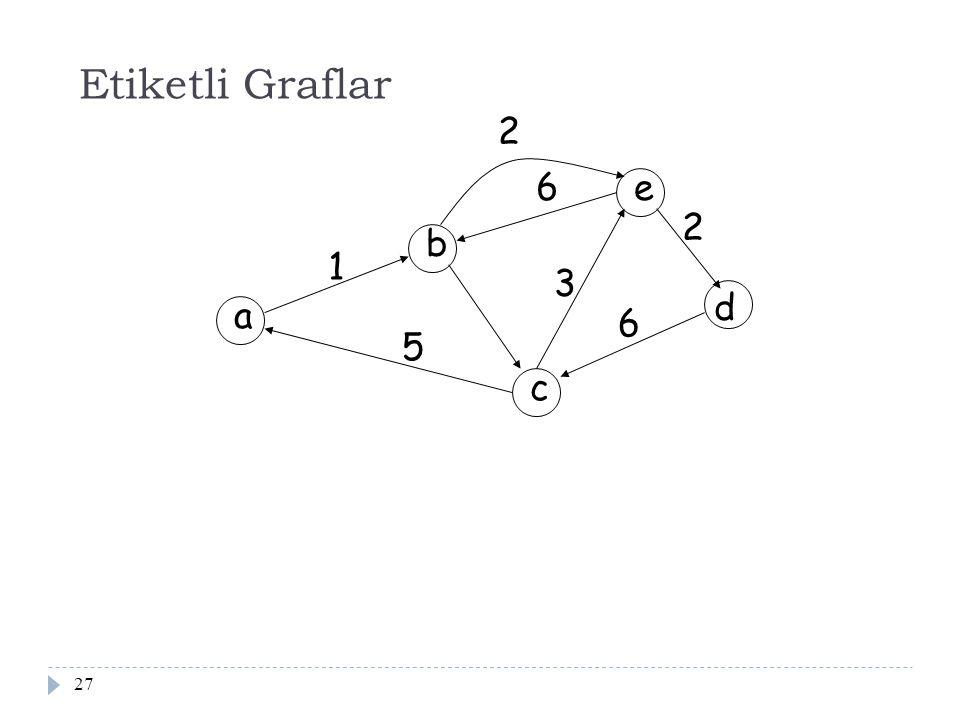 27 Etiketli Graflar a b c d e 1 3 5 6 2 6 2