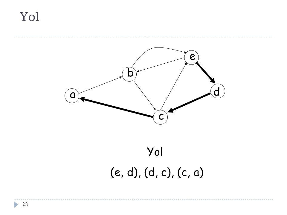 28 Yol a b c d e (e, d), (d, c), (c, a)