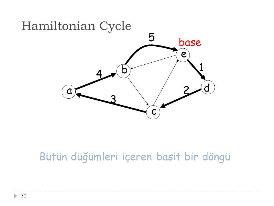32 Hamiltonian Cycle a b c d e 1 2 3 4 5 base Bütün düğümleri içeren basit bir döngü