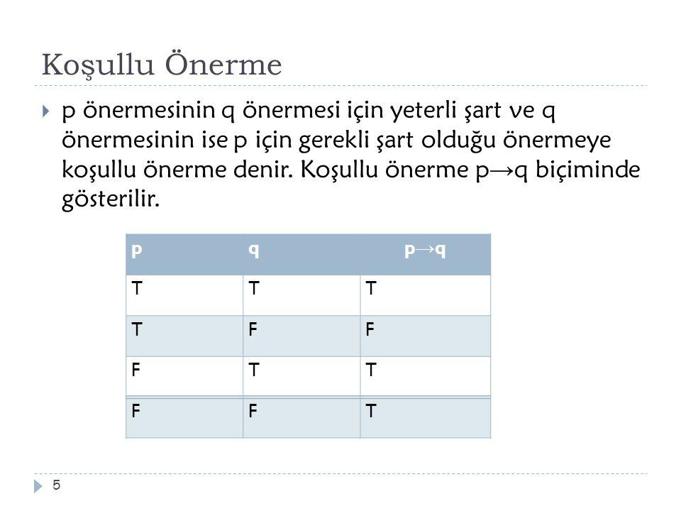 Koşullu Önerme  p önermesinin q önermesi için yeterli şart ve q önermesinin ise p için gerekli şart olduğu önermeye koşullu önerme denir. Koşullu öne