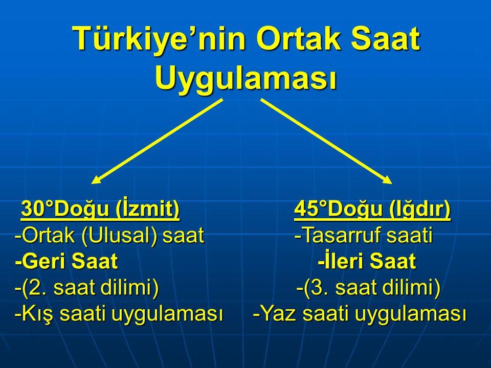 Türkiye'nin Ortak Saat Uygulaması 30°Doğu (İzmit) 45°Doğu (Iğdır) 30°Doğu (İzmit) 45°Doğu (Iğdır) -Ortak (Ulusal) saat -Tasarruf saati -Geri Saat -İle