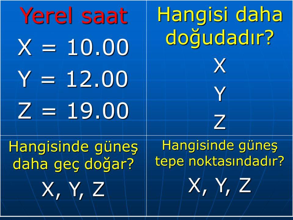 Yerel saat X = 10.00 Y = 12.00 Z = 19.00 Hangisi daha doğudadır? XYZ Hangisinde güneş daha geç doğar? X, Y, Z Hangisinde güneş tepe noktasındadır? X,