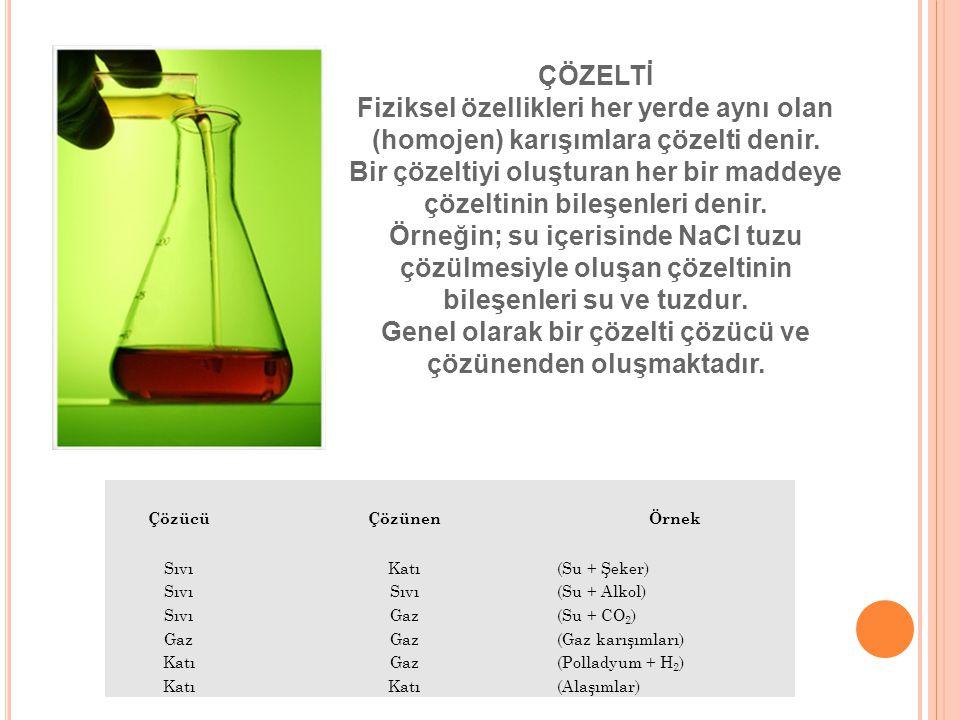 ÇözücüÇözünenÖrnek SıvıKatı(Su + Şeker) Sıvı (Su + Alkol) SıvıGaz(Su + CO 2 ) Gaz (Gaz karışımları) KatıGaz(Polladyum + H 2 ) Katı (Alaşımlar) ÇÖZELTİ Fiziksel özellikleri her yerde aynı olan (homojen) karışımlara çözelti denir.