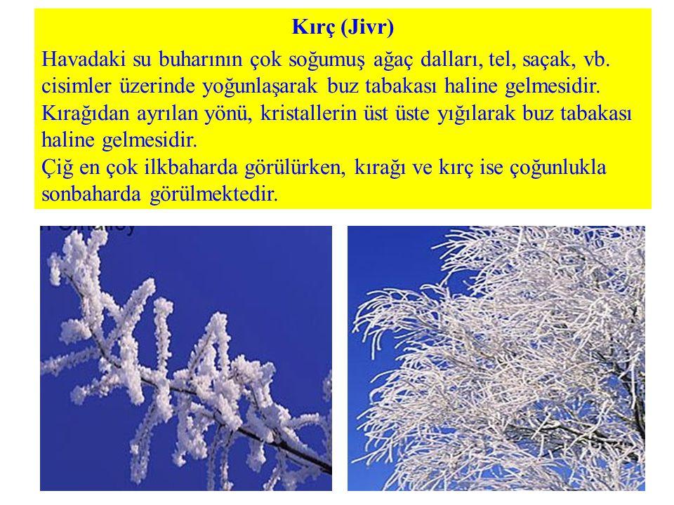 Kırç (Jivr) Havadaki su buharının çok soğumuş ağaç dalları, tel, saçak, vb. cisimler üzerinde yoğunlaşarak buz tabakası haline gelmesidir. Kırağıdan a