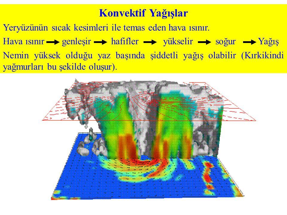 Konvektif Yağışlar Yeryüzünün sıcak kesimleri ile temas eden hava ısınır. Hava ısınır genleşir hafifler yükselir soğur Yağış Nemin yüksek olduğu yaz b