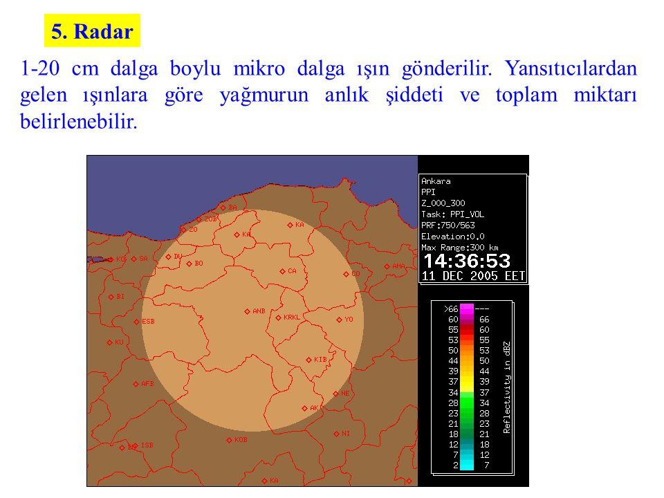 1-20 cm dalga boylu mikro dalga ışın gönderilir. Yansıtıcılardan gelen ışınlara göre yağmurun anlık şiddeti ve toplam miktarı belirlenebilir. 5. Radar
