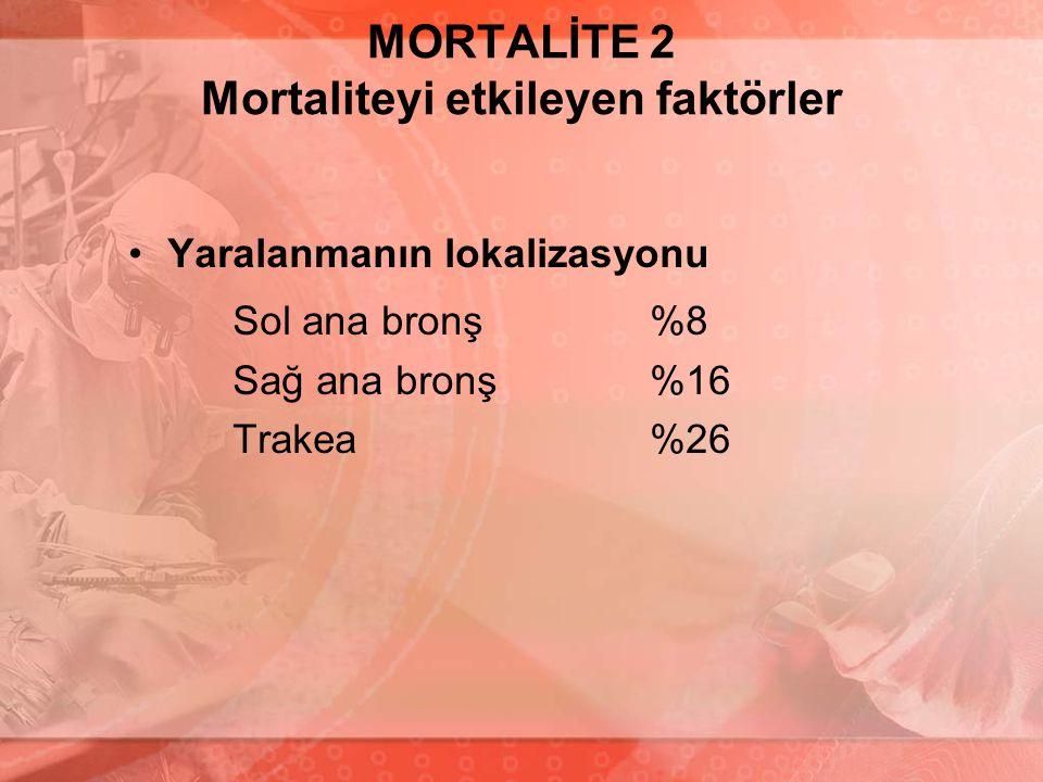 MORTALİTE 2 Mortaliteyi etkileyen faktörler Yaralanmanın lokalizasyonu Sol ana bronş%8 Sağ ana bronş%16 Trakea%26