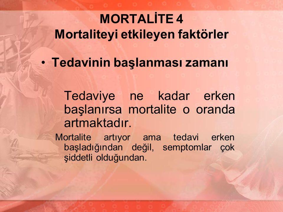 MORTALİTE 4 Mortaliteyi etkileyen faktörler Tedavinin başlanması zamanı Tedaviye ne kadar erken başlanırsa mortalite o oranda artmaktadır. Mortalite a