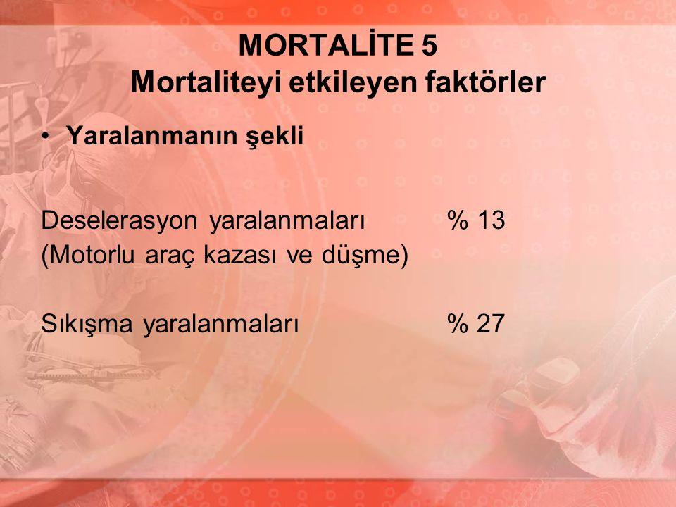 MORTALİTE 5 Mortaliteyi etkileyen faktörler Yaralanmanın şekli Deselerasyon yaralanmaları% 13 (Motorlu araç kazası ve düşme) Sıkışma yaralanmaları% 27