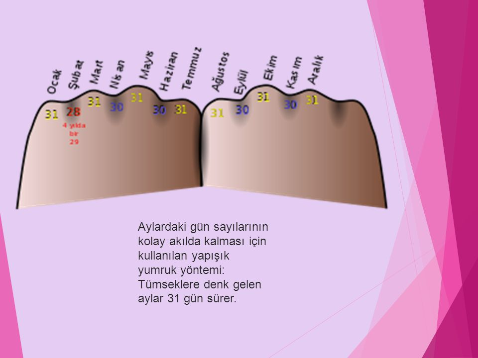  Rumî Takvim, Hicret i (Miladî 622) başlangıç kabul eden güneş yılı esasına dayalı bir takvim.