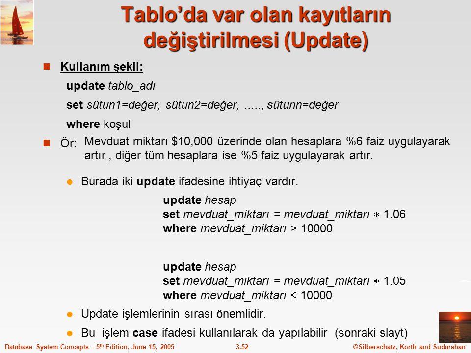 ©Silberschatz, Korth and Sudarshan3.52Database System Concepts - 5 th Edition, June 15, 2005 Tablo'da var olan kayıtların değiştirilmesi (Update) Kull