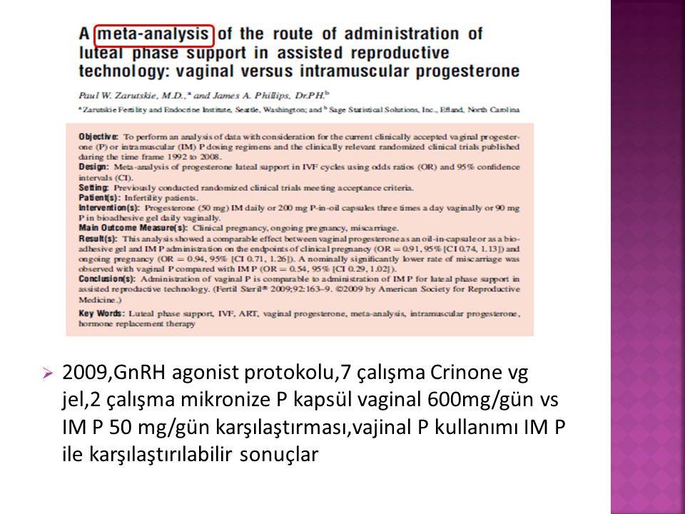  2009,GnRH agonist protokolu,7 çalışma Crinone vg jel,2 çalışma mikronize P kapsül vaginal 600mg/gün vs IM P 50 mg/gün karşılaştırması,vajinal P kull