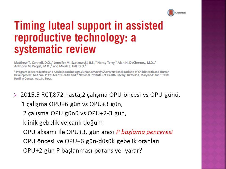  2015,5 RCT,872 hasta,2 çalışma OPU öncesi vs OPU günü, 1 çalışma OPU+6 gün vs OPU+3 gün, 2 çalışma OPU günü vs OPU+2-3 gün, klinik gebelik ve canlı