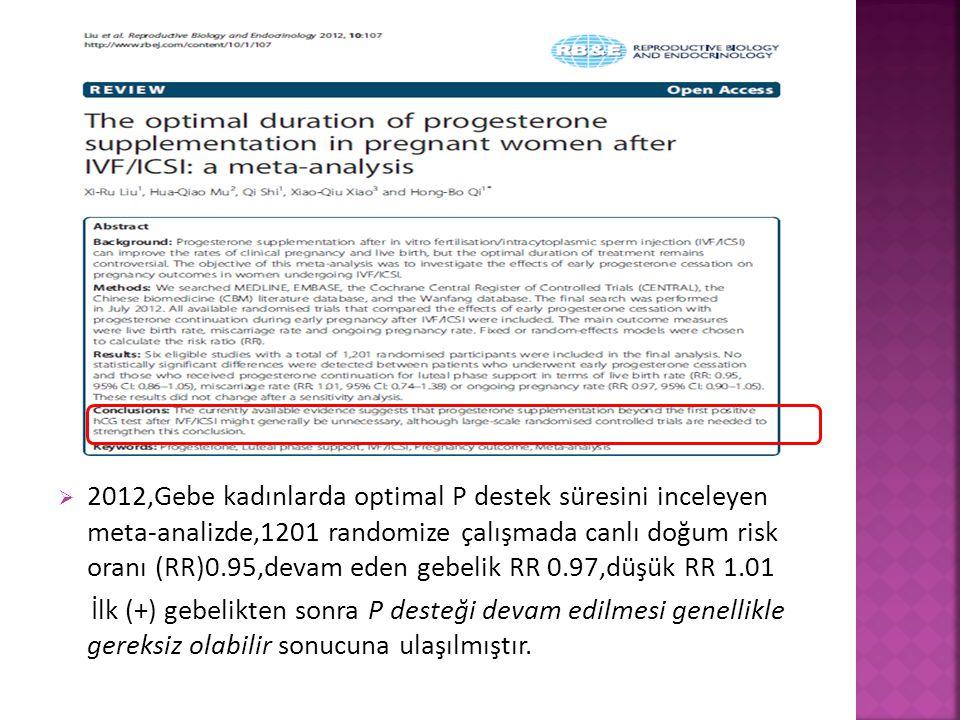  2012,Gebe kadınlarda optimal P destek süresini inceleyen meta-analizde,1201 randomize çalışmada canlı doğum risk oranı (RR)0.95,devam eden gebelik R