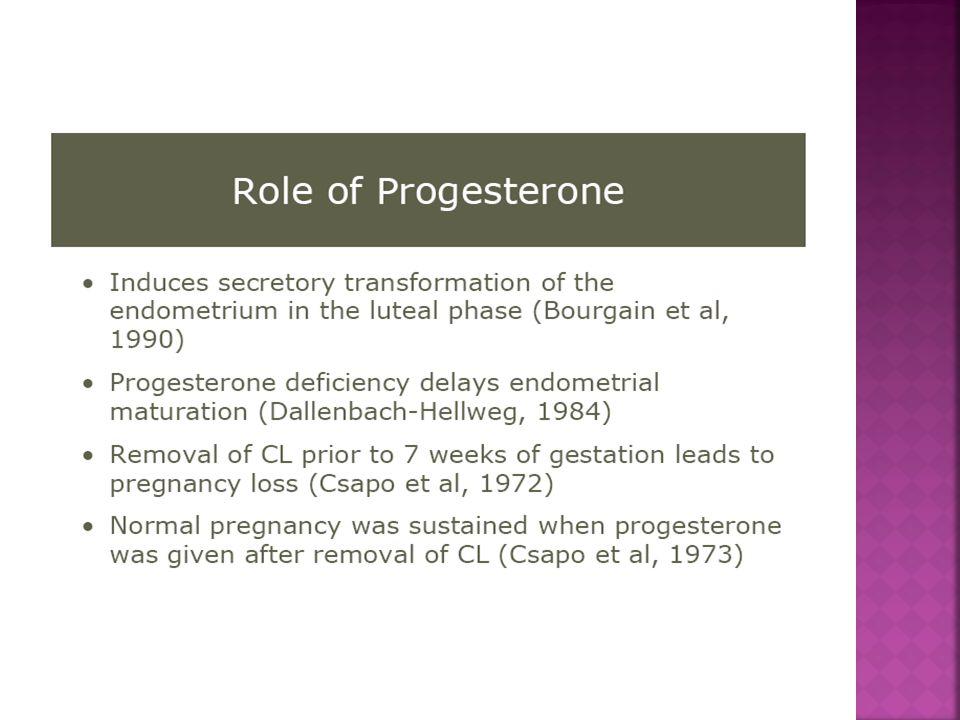  2014,SC P (Prolutex) 25 mg/gün ile vajinal P insert (Endometrin) 100 mg bid,randomize multimerkez,benzer sonuçlar.SC enjeksiyon yerinde ağrı,morarma,enflamasyon ve ödem
