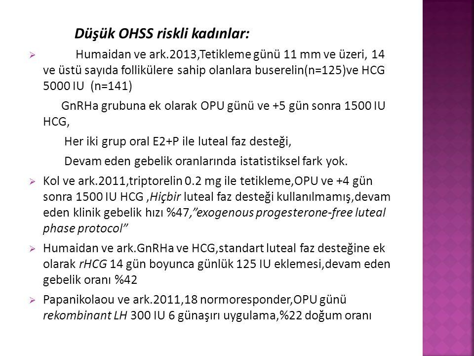 Düşük OHSS riskli kadınlar:  Humaidan ve ark.2013,Tetikleme günü 11 mm ve üzeri, 14 ve üstü sayıda follikülere sahip olanlara buserelin(n=125)ve HCG