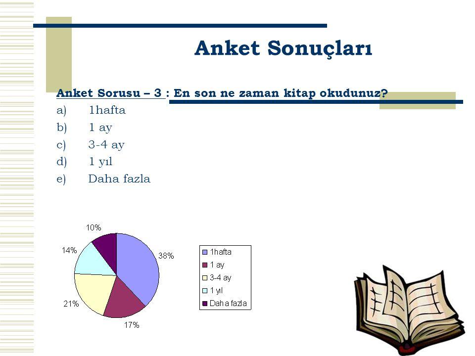 Anket Sorusu – 3 : En son ne zaman kitap okudunuz? a)1hafta b)1 ay c)3-4 ay d)1 yıl e)Daha fazla Anket Sonuçları