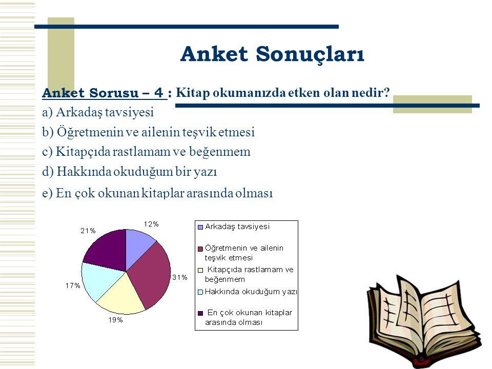 Anket Sorusu – 4 : Kitap okumanızda etken olan nedir? a) Arkadaş tavsiyesi b) Öğretmenin ve ailenin teşvik etmesi c) Kitapçıda rastlamam ve beğenmem d