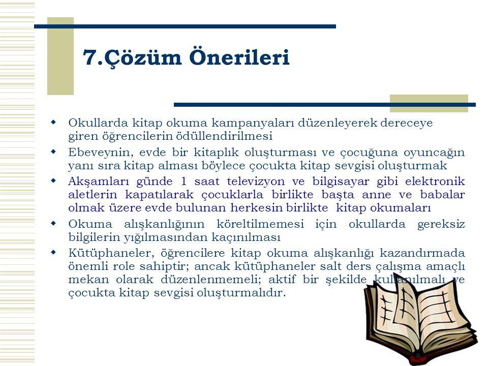  Okullarda kitap okuma kampanyaları düzenleyerek dereceye giren öğrencilerin ödüllendirilmesi  Ebeveynin, evde bir kitaplık oluşturması ve çocuğuna