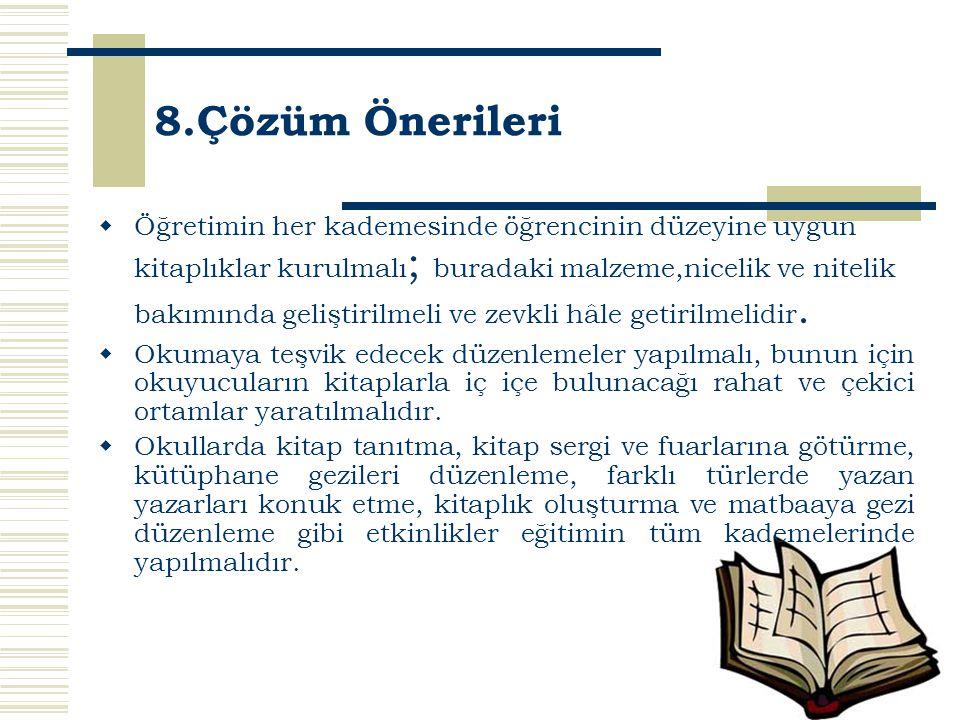  Öğretimin her kademesinde öğrencinin düzeyine uygun kitaplıklar kurulmalı ; buradaki malzeme,nicelik ve nitelik bakımında geliştirilmeli ve zevkli h