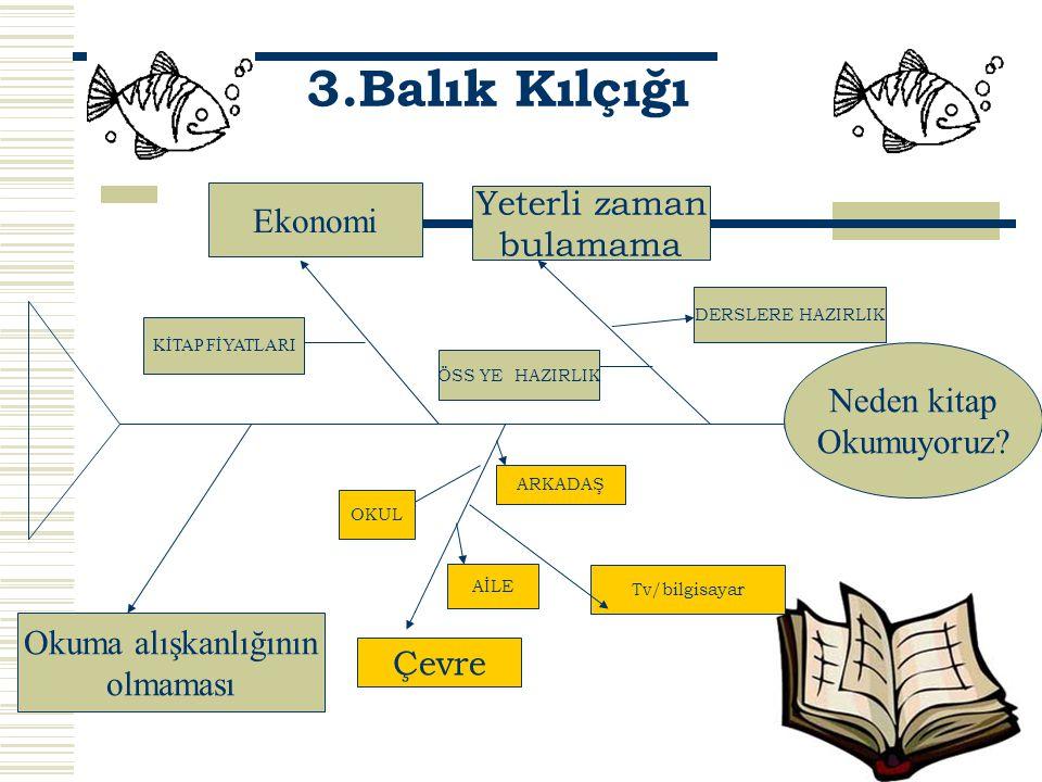 Anket Sorusu – 6 :Kitap okumanıza engel olan şeyler nelerdir.