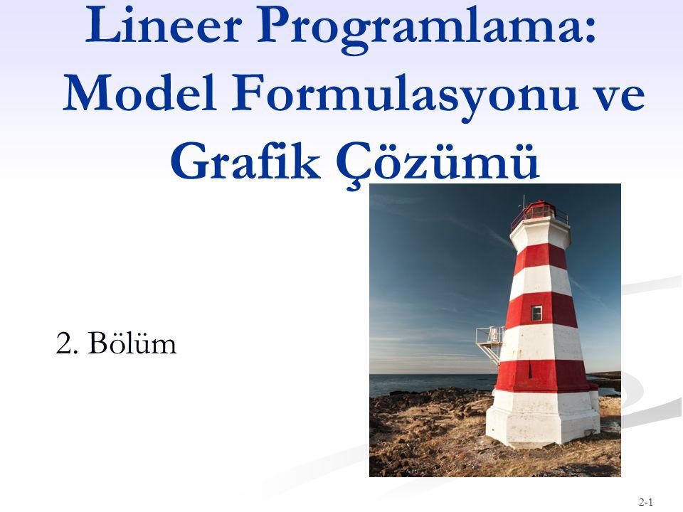 2-2 Konu Başlıkları Model Formulasyonu Maximizasyon Model Örneği Lineer Programlama Modellerinde Grafik Çözümlemeleri Minimizasyon Model Örneği Diğer Lineer Programlama Model Örnekleri Lineer Programlama Problemleri Örnekleri