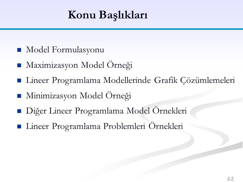 2-13 Çalışan kısıtı Maksimizasyon Modeli Grafik Çözümü (2 / 12) Şekil 2.3 Çalışan kısıtı grafiği Max Z = 40TLx 1 + 50TLx 2 1x 1 + 2x 2  40 4x 2 + 3x 2  120 x 1, x 2  0