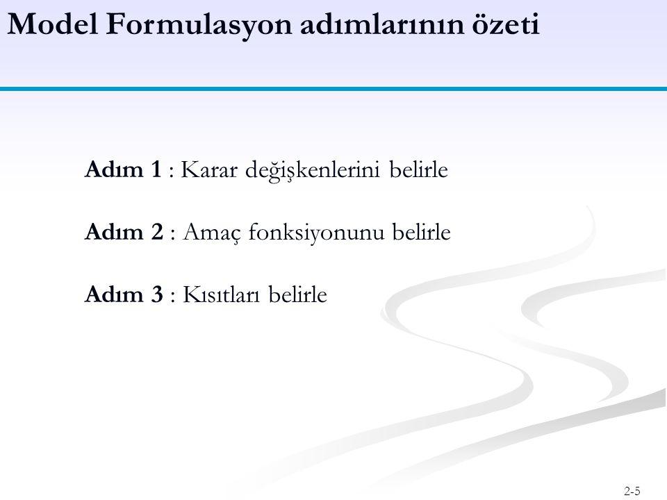 2-6 LP Model Formülasyonu Maksimizasyon Örneği (1 / 3) Veriler: 120 kg.