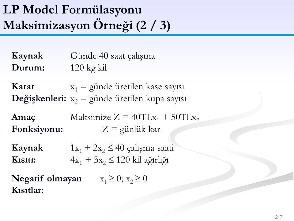 2-8 LP Model Formülasyonu Maksimizasyon Örneği (3 / 3) Lineer Programlama Modeli: MaximizeZ = 40TLx 1 + 50TLx 2 1x 1 + 2x 2  40 4x 1 + 3x 2  120 x 1, x 2  0