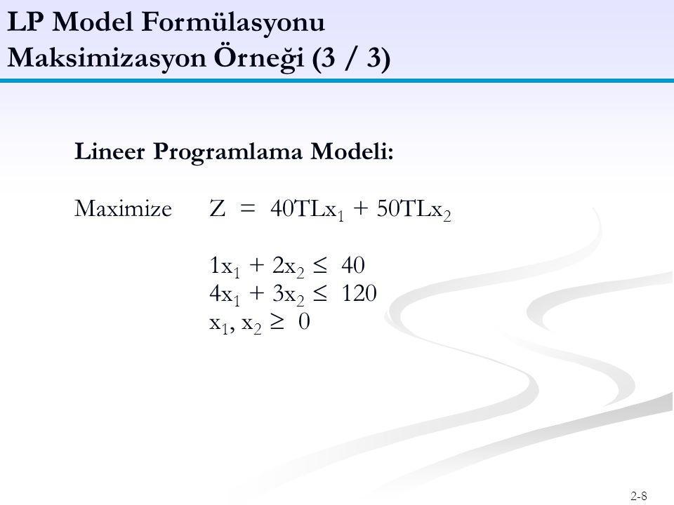 2-9 Bir uygun çözüm kısıtlamaların herhangi birini ihlal etmez : Örnek:x 1 = 5 kase x 2 = 10 kupa Z = 40TLx 1 + 50TLx 2 = 700TL Çalışan kısıtı kontrolü:1(5) + 2(10) = 25 ≤ 40 saat Kil kısıtı kontrolü:4(5) + 3(10) = 70 ≤ 120 kg Uygun Çözüm