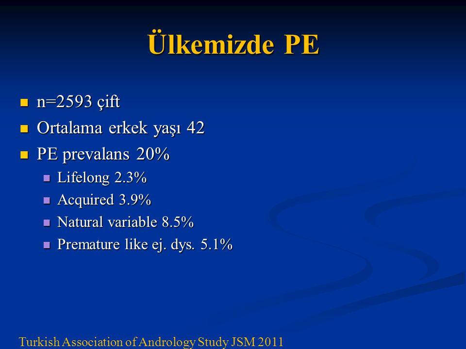 Ülkemizde PE Turkish Association of Andrology Study JSM 2011 n=2593 çift Ortalama erkek yaşı 42 PE prevalans 20% Lifelong 2.3% Acquired 3.9% Natural variable 8.5% Premature like ej.