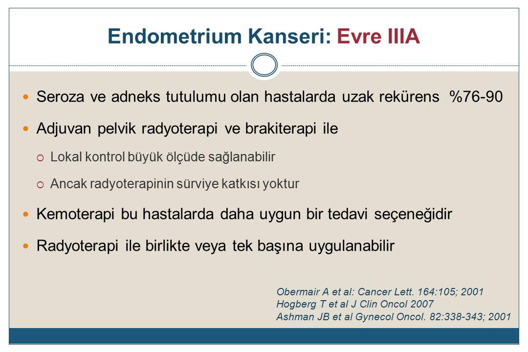 Endometrium Kanseri: Evre IIIA Seroza ve adneks tutulumu olan hastalarda uzak rekürens %76-90 Adjuvan pelvik radyoterapi ve brakiterapi ile  Lokal kontrol büyük ölçüde sağlanabilir  Ancak radyoterapinin sürviye katkısı yoktur Kemoterapi bu hastalarda daha uygun bir tedavi seçeneğidir Radyoterapi ile birlikte veya tek başına uygulanabilir Obermair A et al: Cancer Lett.