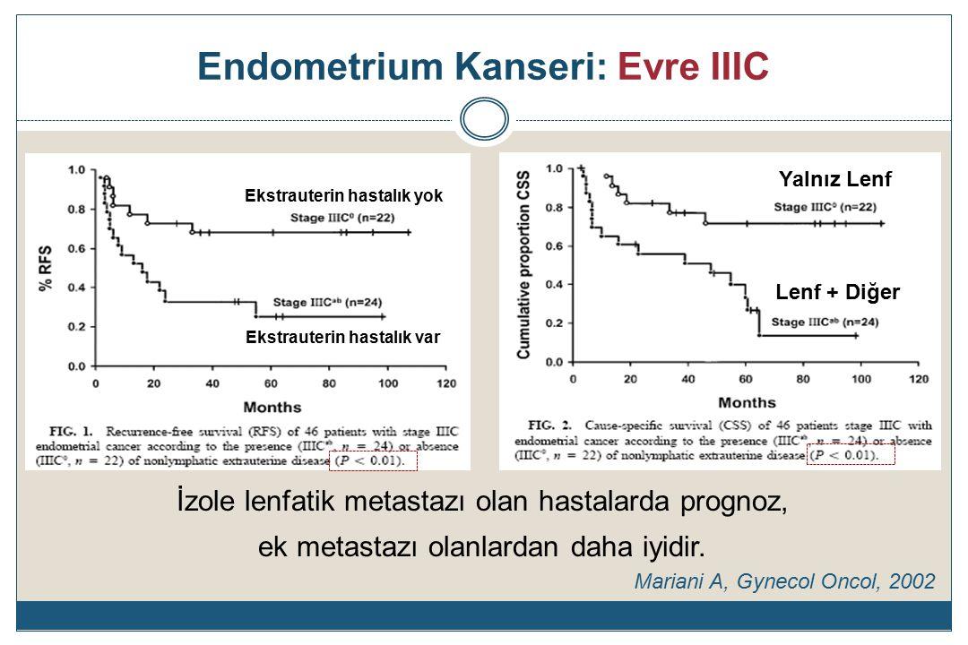 Endometrium Kanseri: Evre IIIC İzole lenfatik metastazı olan hastalarda prognoz, ek metastazı olanlardan daha iyidir.