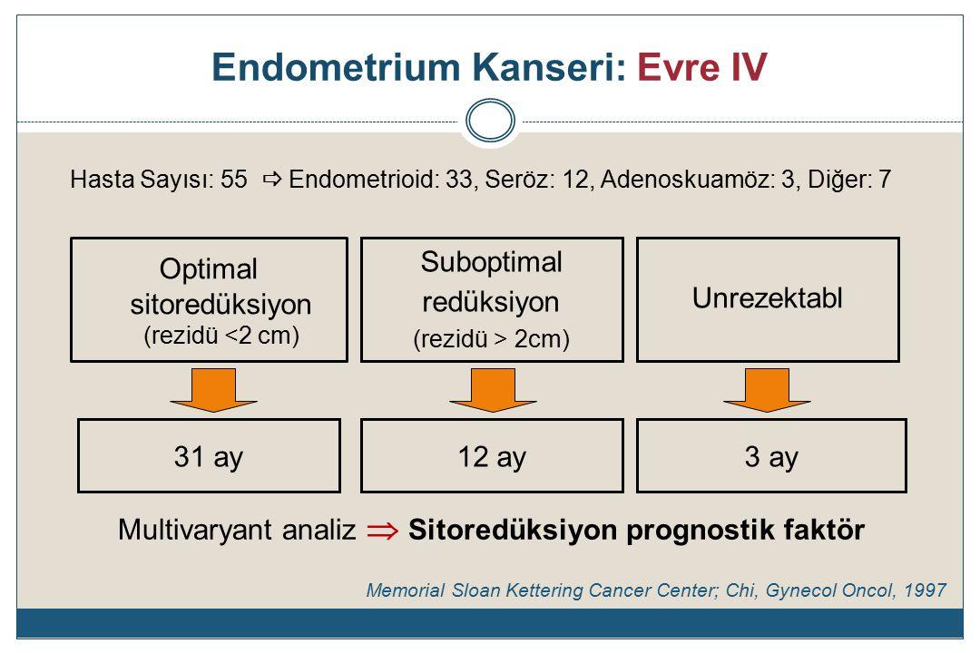 Endometrium Kanseri: Evre IV Optimal sitoredüksiyon (rezidü <2 cm) Suboptimal redüksiyon (rezidü > 2cm) 31 ay3 ay Hasta Sayısı: 55  Endometrioid: 33, Seröz: 12, Adenoskuamöz: 3, Diğer: 7 Unrezektabl 12 ay Multivaryant analiz  Sitoredüksiyon prognostik faktör Memorial Sloan Kettering Cancer Center; Chi, Gynecol Oncol, 1997