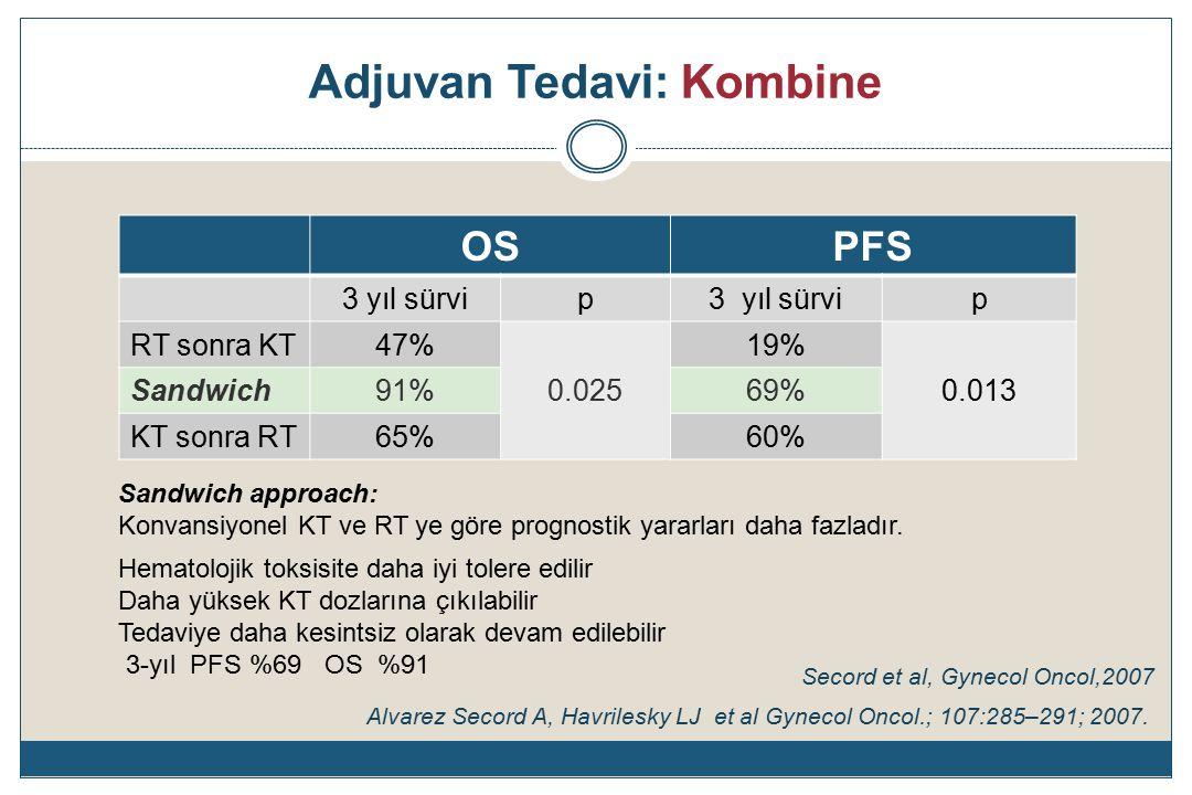 Adjuvan Tedavi: Kombine OSPFS 3 yıl sürvip p RT sonra KT47% 0.025 19% 0.013 Sandwich91%69% KT sonra RT65%60% Secord et al, Gynecol Oncol,2007 Sandwich approach: Konvansiyonel KT ve RT ye göre prognostik yararları daha fazladır.
