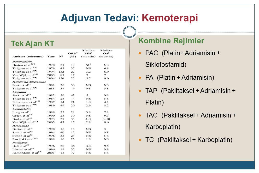 Adjuvan Tedavi: Kemoterapi Tek Ajan KT Kombine Rejimler PAC (Platin+ Adriamisin + Siklofosfamid) PA (Platin + Adriamisin) TAP (Paklitaksel + Adriamisin + Platin) TAC (Paklitaksel + Adriamisin + Karboplatin) TC (Paklitaksel + Karboplatin)