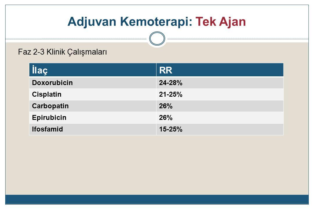 Adjuvan Kemoterapi: Tek Ajan İlaçRR Doxorubicin24-28% Cisplatin21-25% Carbopatin26% Epirubicin26% Ifosfamid15-25% Faz 2-3 Klinik Çalışmaları