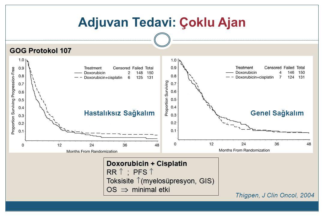 Adjuvan Tedavi: Çoklu Ajan Genel SağkalımHastalıksız Sağkalım Thigpen, J Clin Oncol, 2004 Doxorubicin + Cisplatin RR  ; PFS  Toksisite  (myelosüpresyon, GIS) OS  minimal etki GOG Protokol 107
