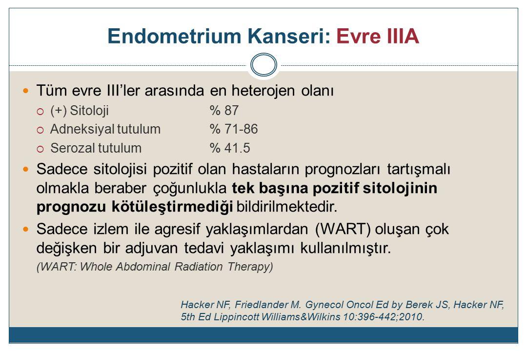 Endometrium Kanseri: Evre IIIA Pozitif periton sitolojisi iki şekilde değerlendirilebilir: 1)Kendi başına prognostik bir değeri yoktur 2)Kendi başına önemli bir prognostik faktördür (+) sitolojinin kendi başına prognostik etkisi yoksa prognozu belirleyen faktörler:  Yaş  Histolojik tip  Grad  Myometriyal invazyon derecesi  Lenfo-vasküler boşluk invazyonu  LN metastazı gibi diğer prognostik faktörlerdir.