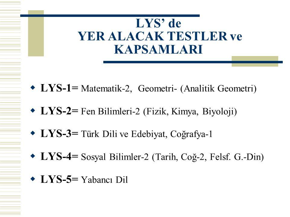 LYS' de YER ALACAK TESTLER ve KAPSAMLARI  LYS-1= Matematik-2, Geometri- (Analitik Geometri)  LYS-2= Fen Bilimleri-2 (Fizik, Kimya, Biyoloji)  LYS-3= Türk Dili ve Edebiyat, Coğrafya-1  LYS-4= Sosyal Bilimler-2 (Tarih, Coğ-2, Felsf.